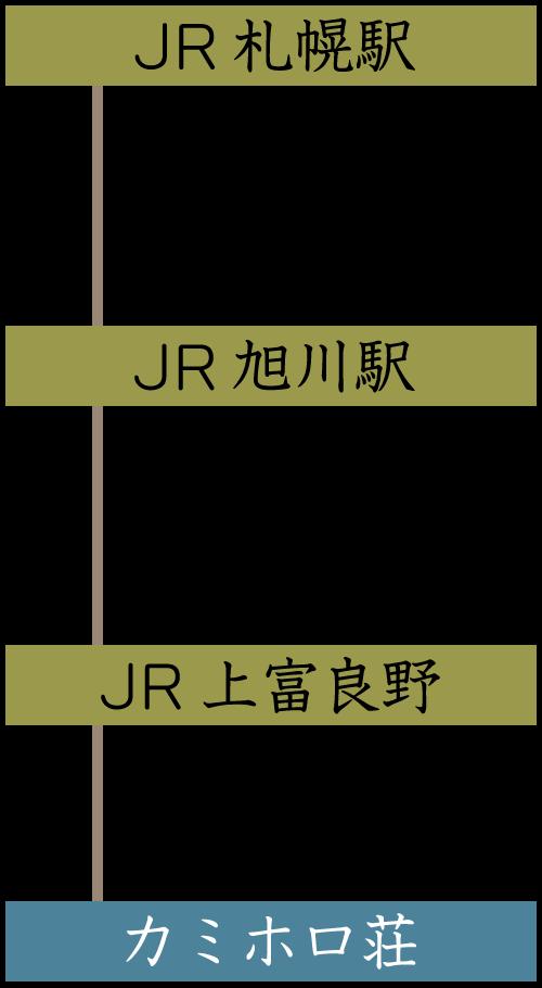 JR路線図